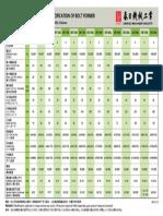 Catálogo da ChunZu PP.pdf