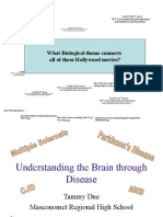 Neurobiology and Disease