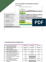 Auditoria Del Procedimiento de Mantenimiento de Equipos 20-05-14