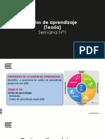 1-A Estilos de Aprendizaje -Teoría