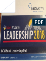 B.C. Liberal leadership poll