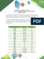 Base de Datos- Paso 3- Analizar Métodos de Selección de Reproductores