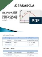 Materi Gerak Parabola