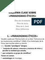 Esquema Clase Sobre Paradigmas Eticos