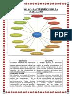 Principios y Características de La Evaluación 2016