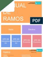 Manual de Ramos