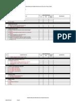Desk Program Wilayah 3