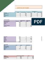 Plan Financiero de La Agencia