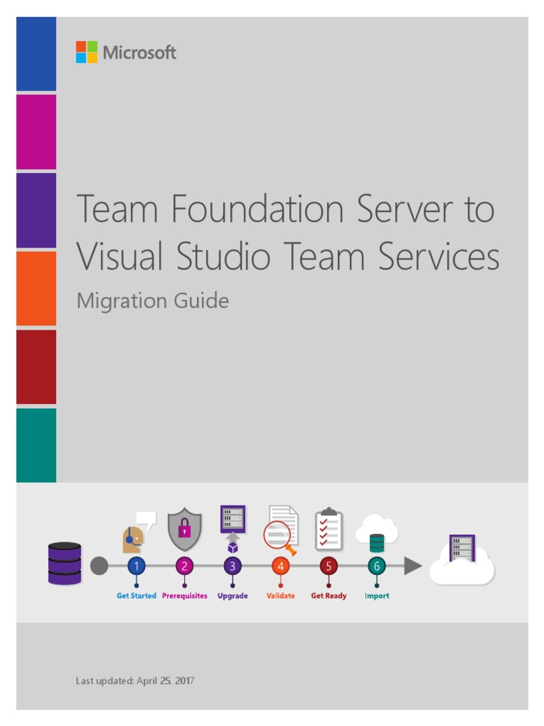Team Foundation Server to Visual Studio Team Services Migration