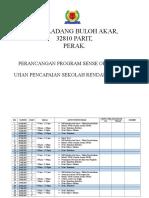 Program Sense of Urgency 2017