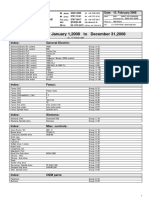 Catalog FANUC.pdf