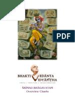 SB Canto Overview Charts Bhaktivedanta-Vidyapitha A4 BW