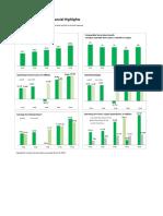 Starbucks Fiscal 2015_Financial Highlights