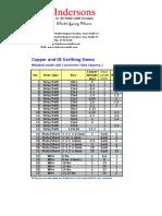Gi Strip & Wire Calculation