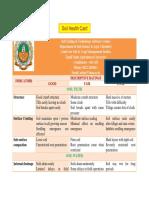 Agri Soil Tnausoilhealthcard