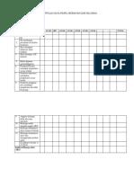Table Rekapitulasi Data Profil Kesehatan Dari Keluarga