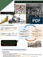 Siglo XIX - Proceso de Expanción Económica