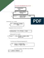 Relación Entre MOLARIDAD y % Pp