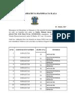 Matokeo ya Mtihani wa Nafasi ya Katibu Mahsusi-III