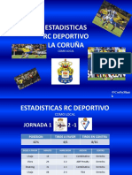 Estadisticas Depor Como Local