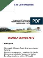 5. COMUNICACION HUMANA AXIOMAS PALO ALTO.ppt