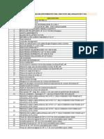 Lista de Materiales Parada Circuito de Mol 03 y Celdas Rougher