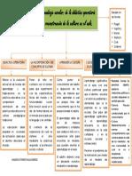 did op.pdf