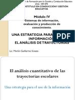Mod_IV-3-Trayectorias.pptx