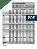 Weightage Analysis of JEE (ADVANCED)_ Mathematics