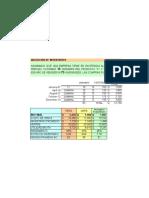 Costos Costeo ABC Valuacioninv
