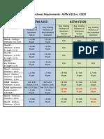 Zinc_Coating_Thickness_Requirements.pdf