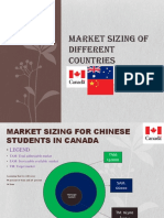 Market Sizing of Different Countries1