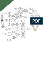 Mapa Conceptual Tarea 1