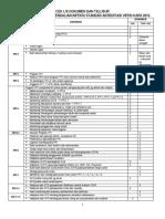 Checklist Dokumen Ppi