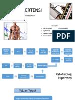 Penatalaksanaan Hipertensi Bd