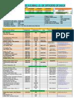 DGCA Directory