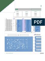 Dashboard Excel Kpi