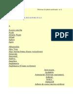 Dictionar de Plante Medicinale