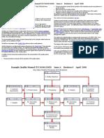 Example Quality Manual Rev 6