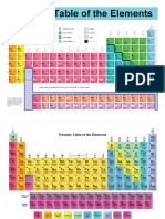 Tabel periodik unsur urtaz Choice Image