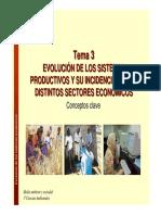 03_sistemas_productivos.pdf