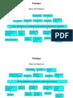 FONHAPO - Resumen Narrativo y Arboles