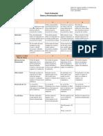 Pauta evaluación titeres.docx