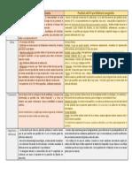 Cuadro Comparativo Entre Sd Ciancia y Parálisis Del VI Par Congénito Bilateral