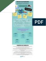 Infografía Impacto en la tecnología