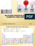 Tabla Periodica 04