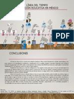 1.4 La Evaluación Educativa en México. Línea Del Tiempo
