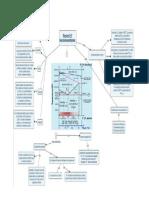 Mapa Conceptual.pdfº