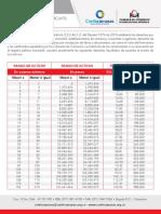 Tarifas Registros Públicos 2017 COLOMBIA.pdf