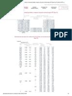 Tubos de Acero - Diámetro Exterior Nominal Permitido y Espesor de Pared Nominal Según API Spec 5L _ Producto de ŽP A